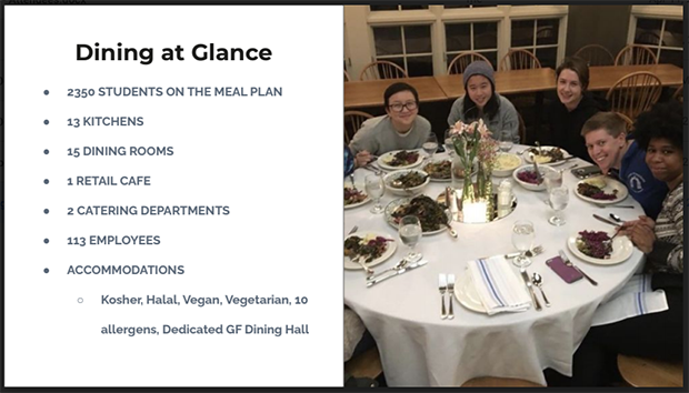Smith Dining at a Glance